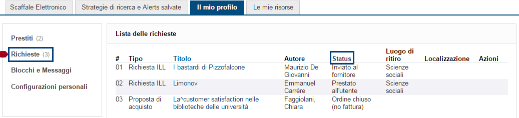 Controllo richieste prestito interbibliotecario OneSearch Unifi